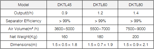 DKTL Rice Hull Separator