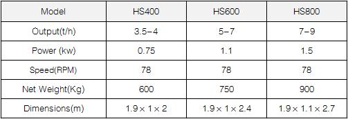 HS-Thickness-Grader2