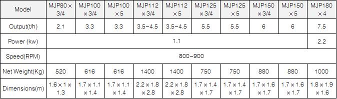 MJP Rice Grader